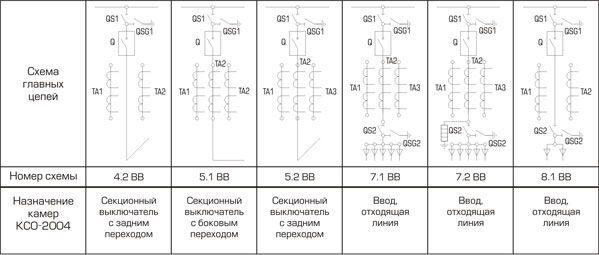 схемы главных цепей 2
