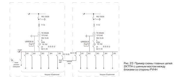 устройство и техническое обслуживание электрических подстанций и сетей