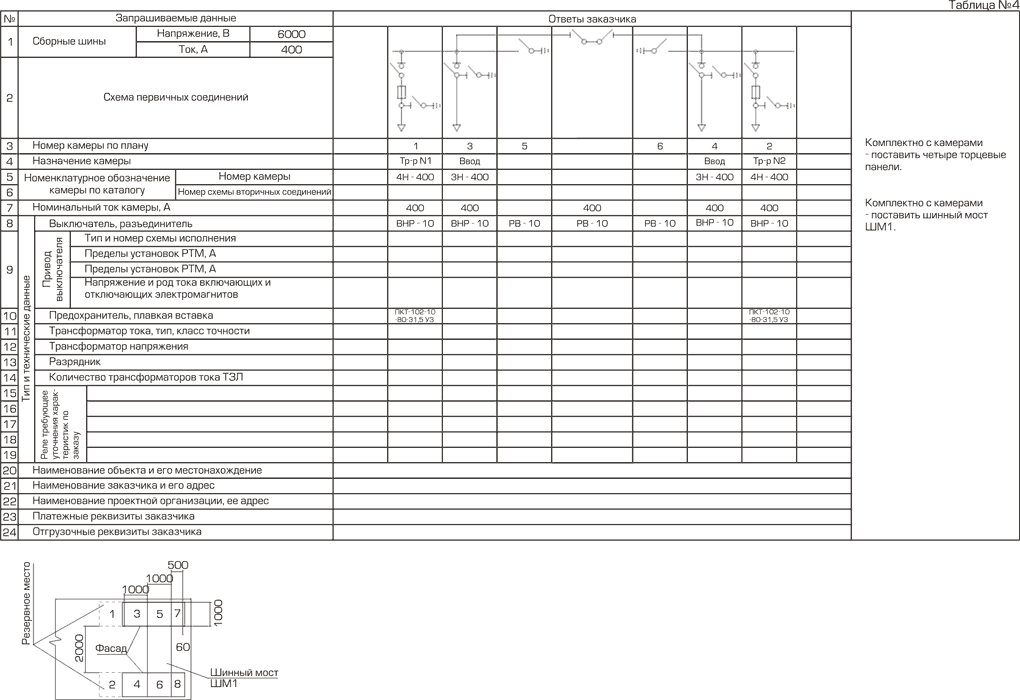 Тех описание КСО-366,366М