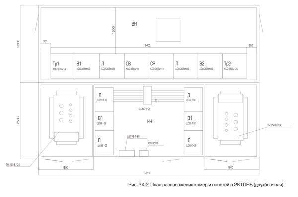 и план расположения камер